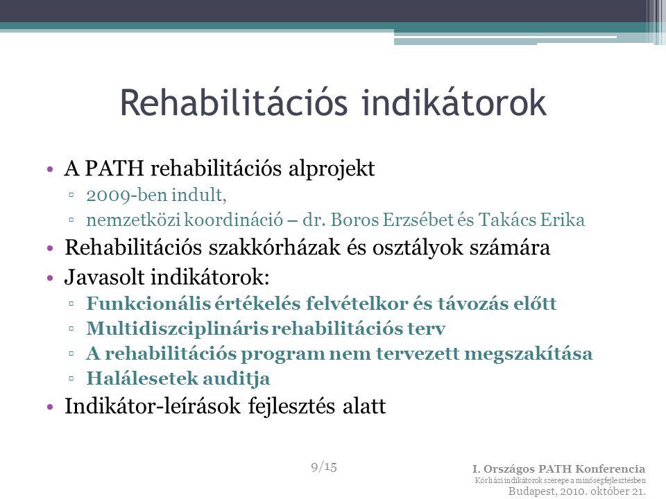 Rehabilitációs indikátorok