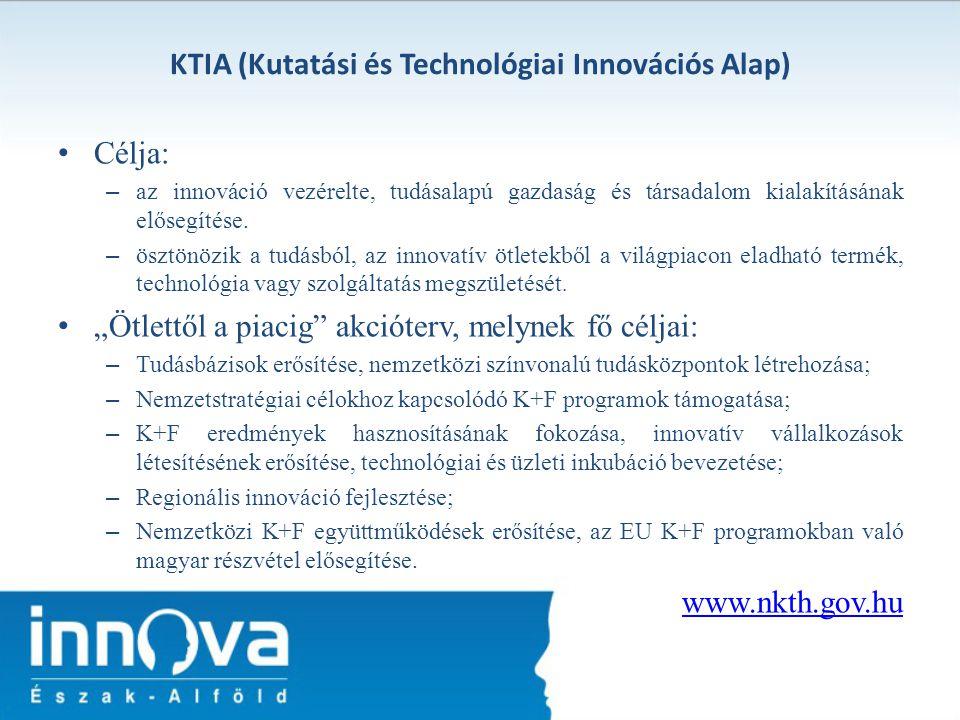 KTIA (Kutatási és Technológiai Innovációs Alap)