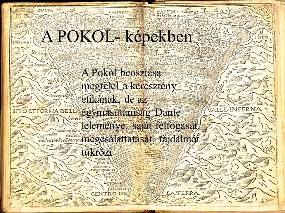 A POKOL A POKOL- képekben .