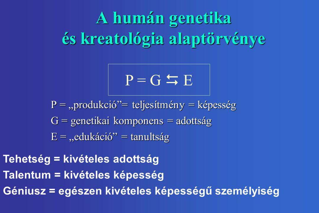 A humán genetika és kreatológia alaptörvénye