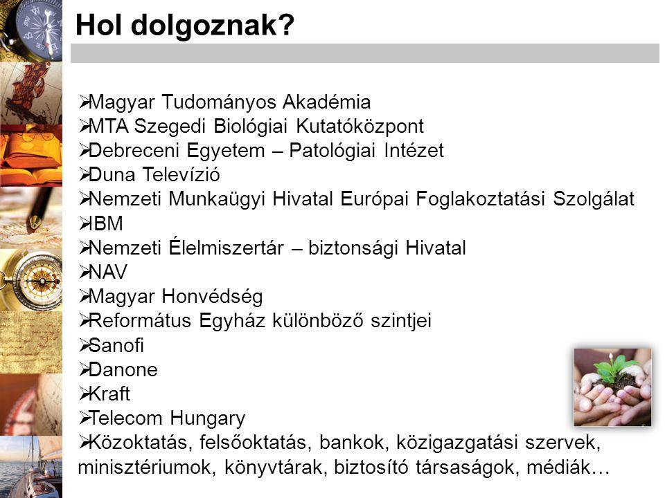 Hol dolgoznak Magyar Tudományos Akadémia