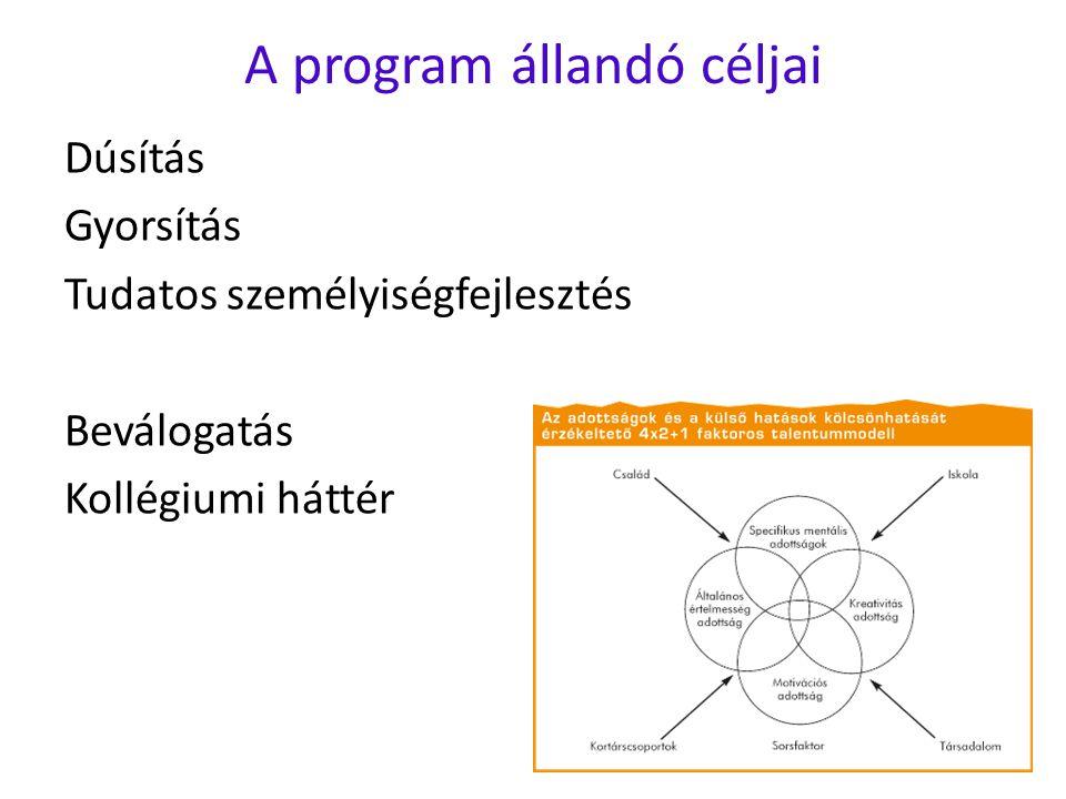 A program állandó céljai
