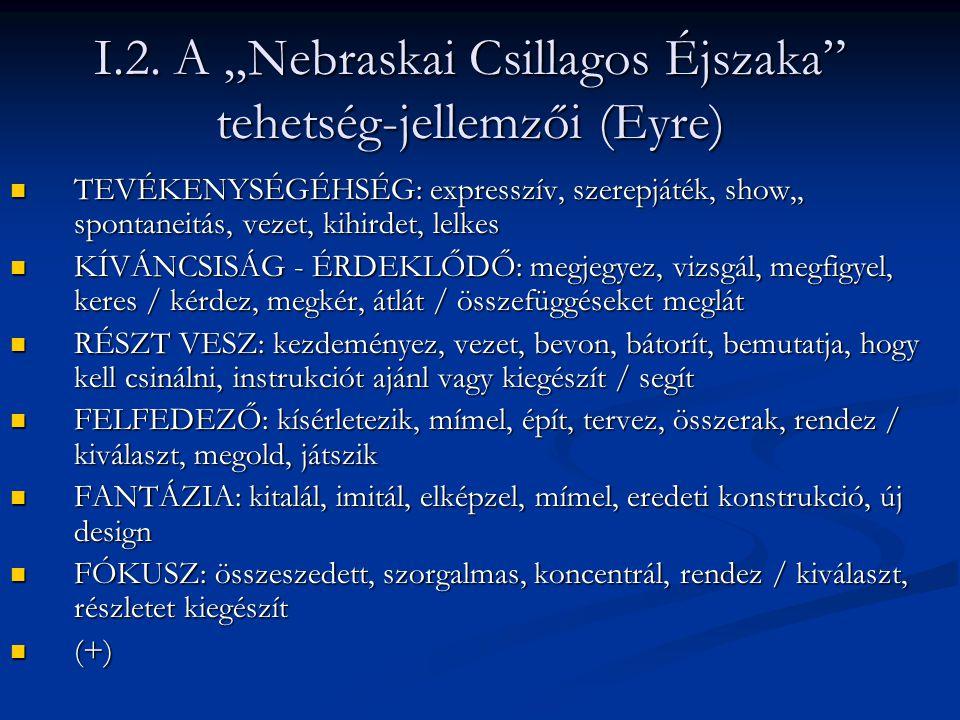 """I.2. A """"Nebraskai Csillagos Éjszaka tehetség-jellemzői (Eyre)"""