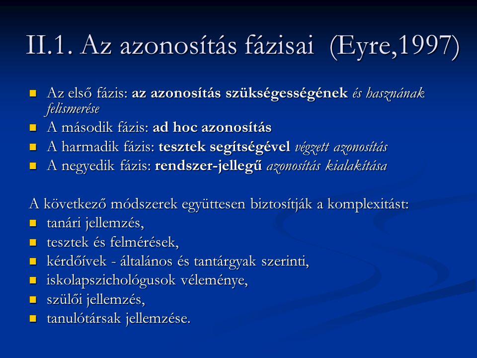 II.1. Az azonosítás fázisai (Eyre,1997)