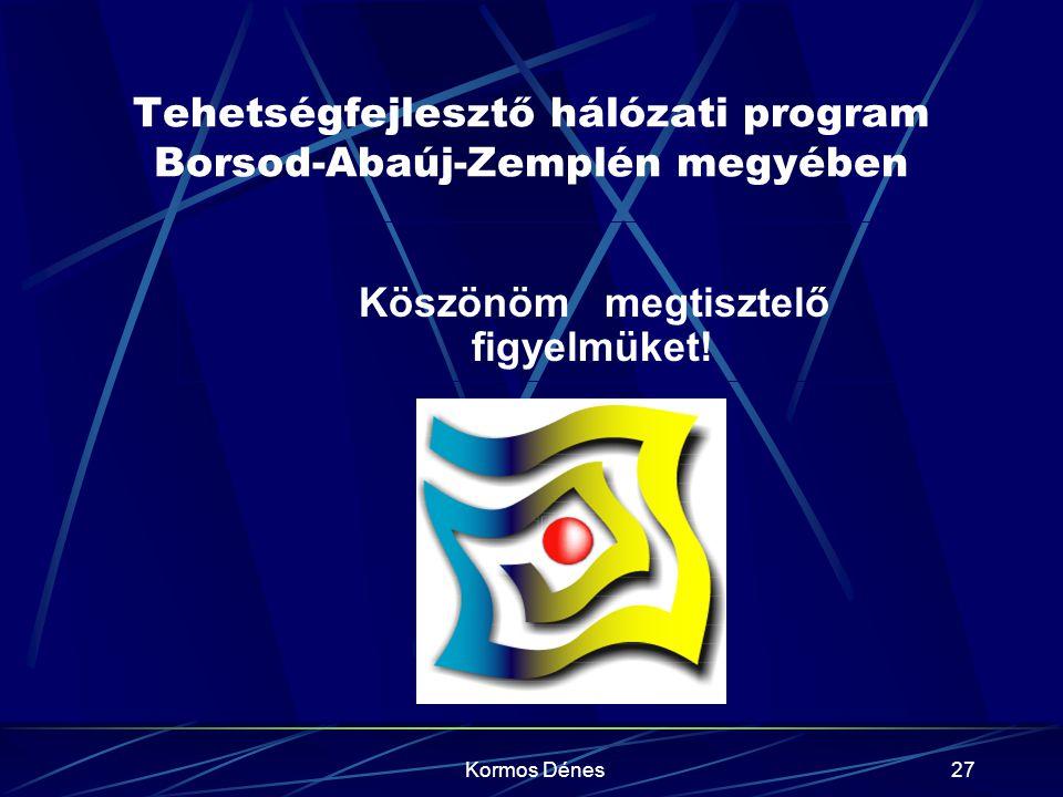Tehetségfejlesztő hálózati program Borsod-Abaúj-Zemplén megyében
