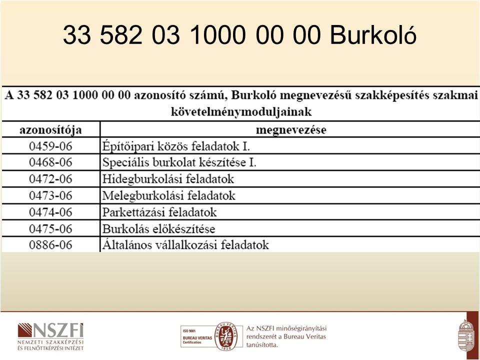33 582 03 1000 00 00 Burkoló