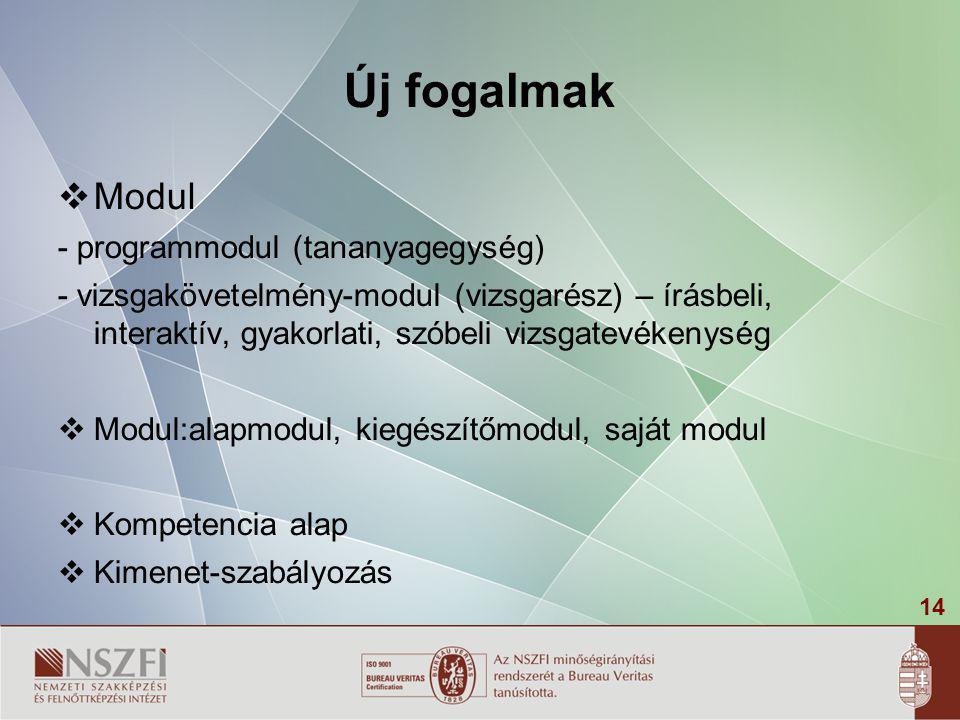 Új fogalmak Modul - programmodul (tananyagegység)