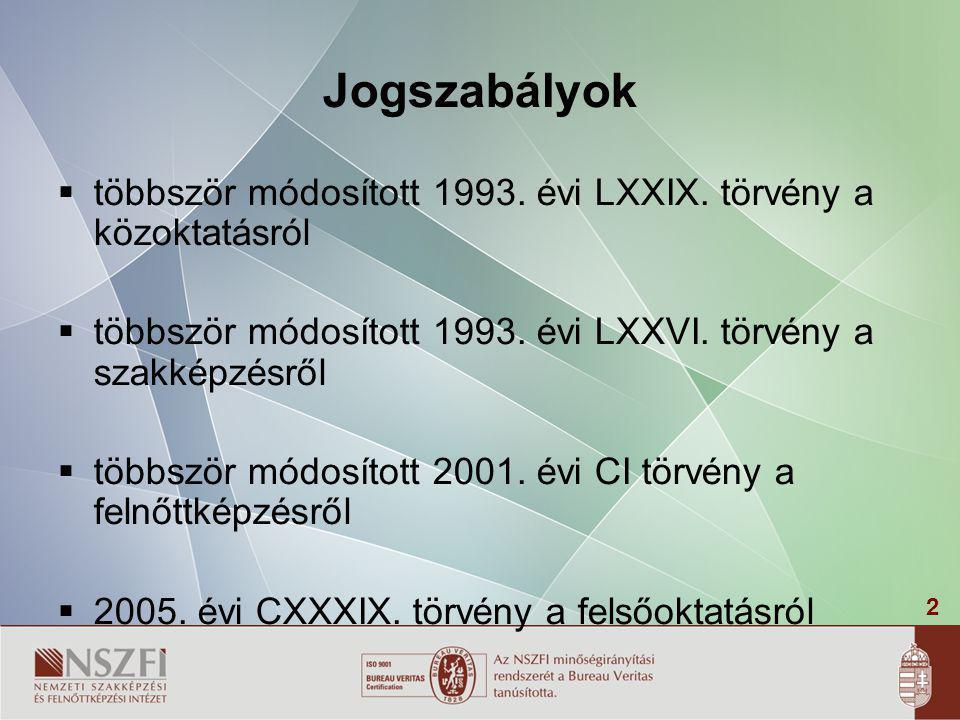 Jogszabályok többször módosított 1993. évi LXXIX. törvény a közoktatásról. többször módosított 1993. évi LXXVI. törvény a szakképzésről.