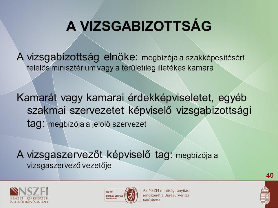 A VIZSGABIZOTTSÁG A vizsgabizottság elnöke: megbízója a szakképesítésért felelős minisztérium vagy a területileg illetékes kamara.