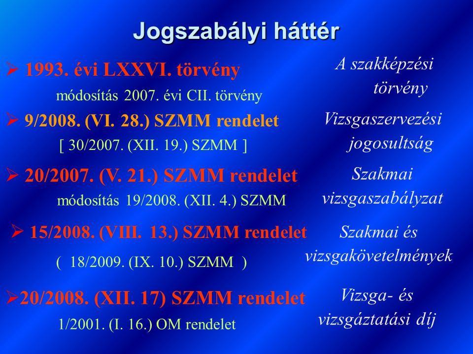 Jogszabályi háttér 1993. évi LXXVI. törvény
