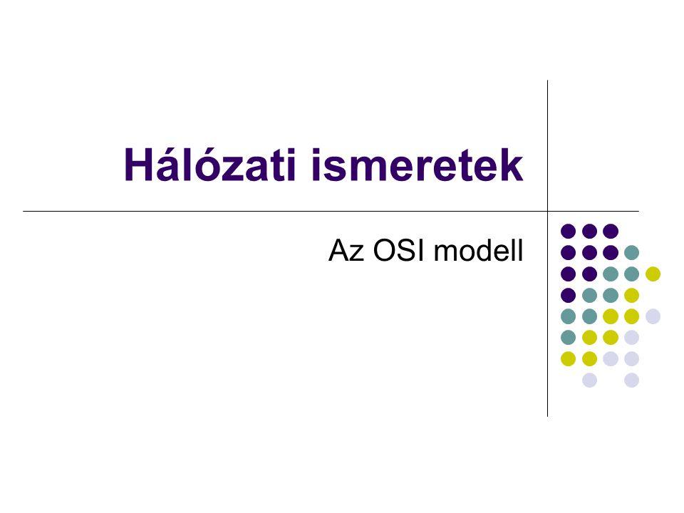 Hálózati ismeretek Az OSI modell