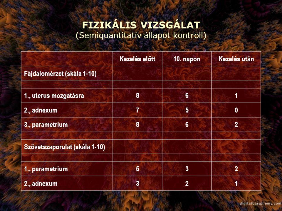 FIZIKÁLIS VIZSGÁLAT (Semiquantitatív állapot kontroll)