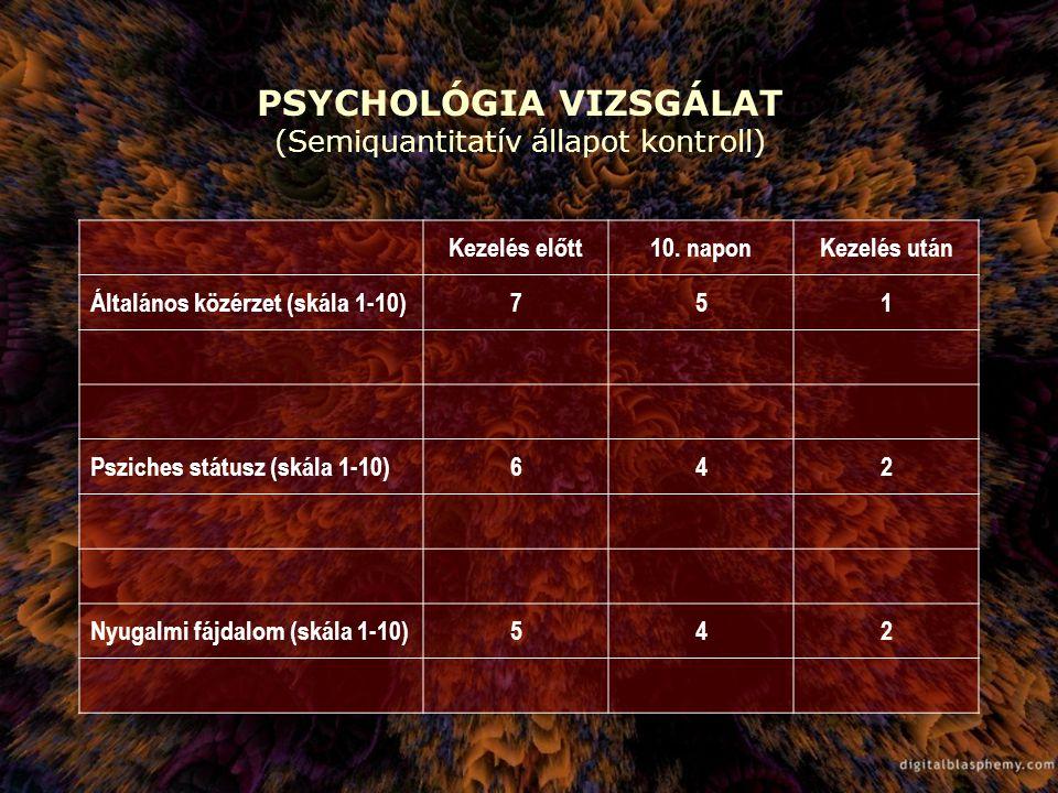 PSYCHOLÓGIA VIZSGÁLAT (Semiquantitatív állapot kontroll)