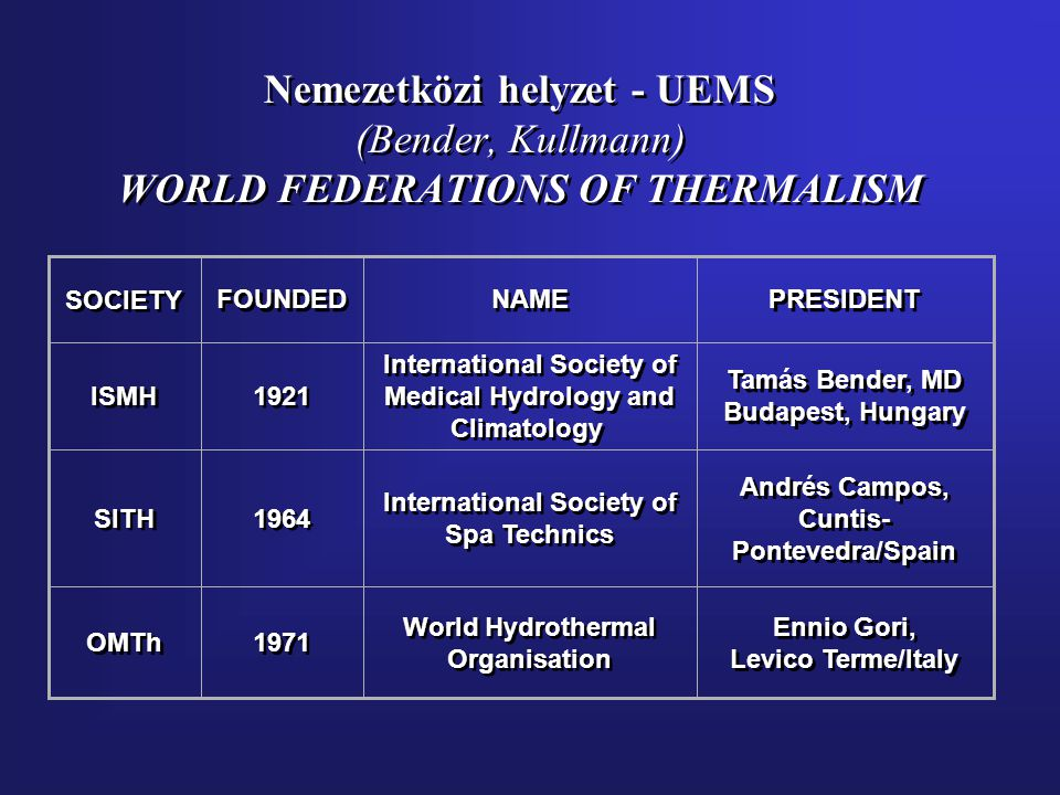 Nemezetközi helyzet - UEMS (Bender, Kullmann) WORLD FEDERATIONS OF THERMALISM