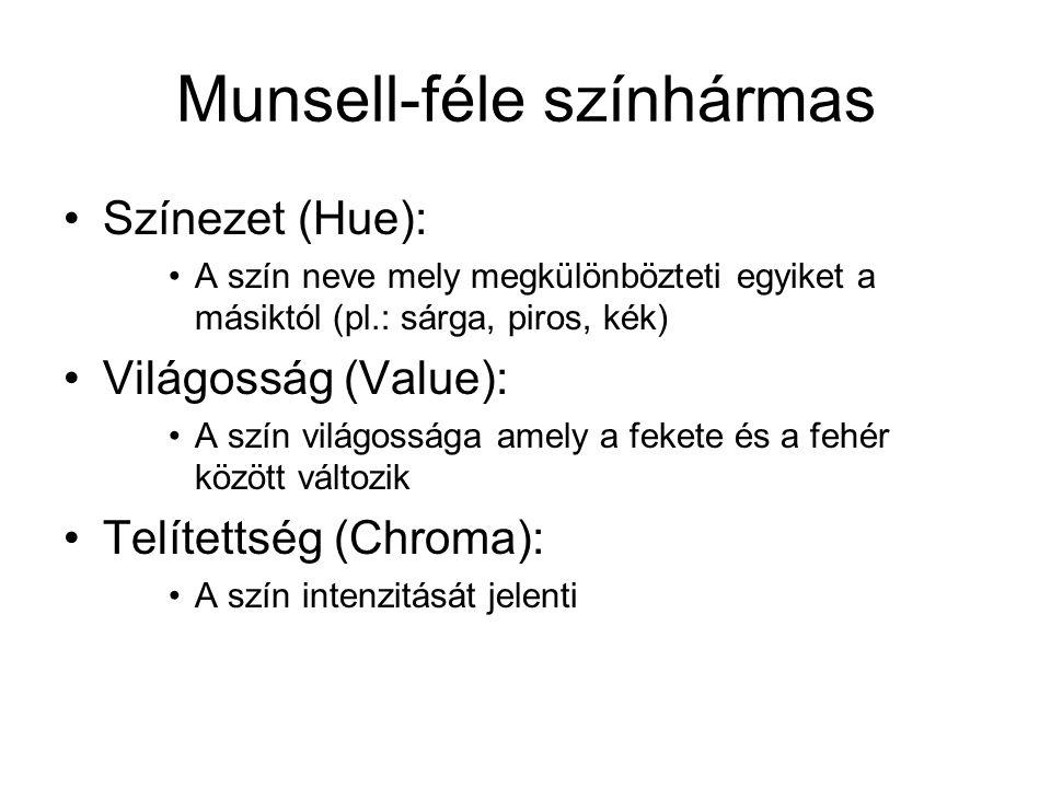Munsell-féle színhármas
