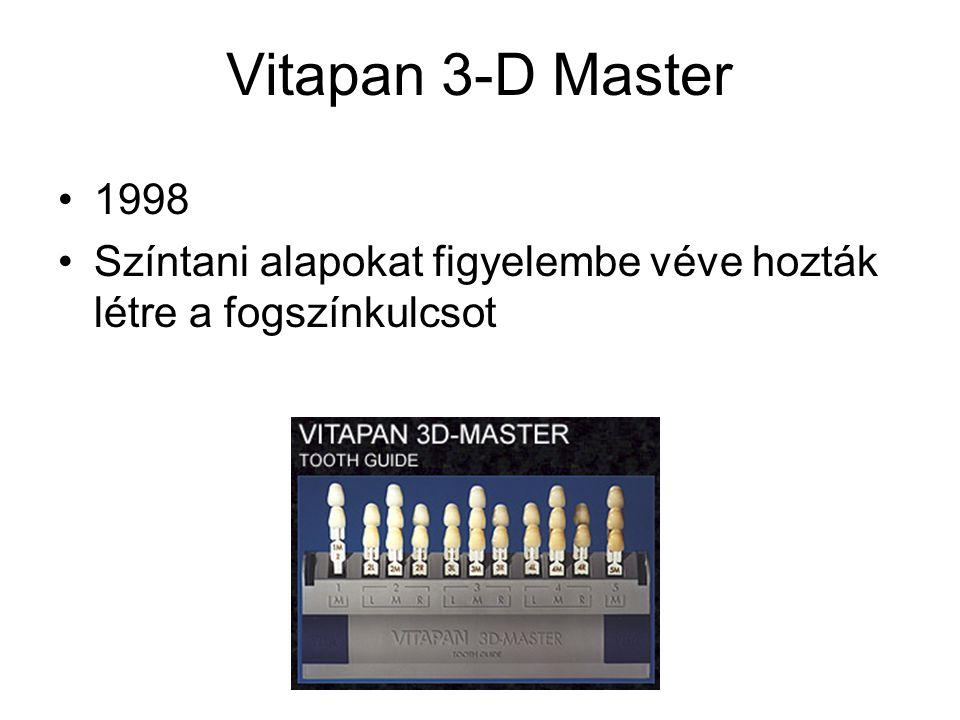 Vitapan 3-D Master 1998 Színtani alapokat figyelembe véve hozták létre a fogszínkulcsot