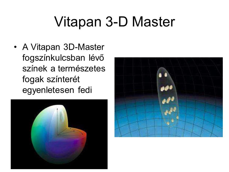 Vitapan 3-D Master A Vitapan 3D-Master fogszínkulcsban lévő színek a természetes fogak színterét egyenletesen fedi.