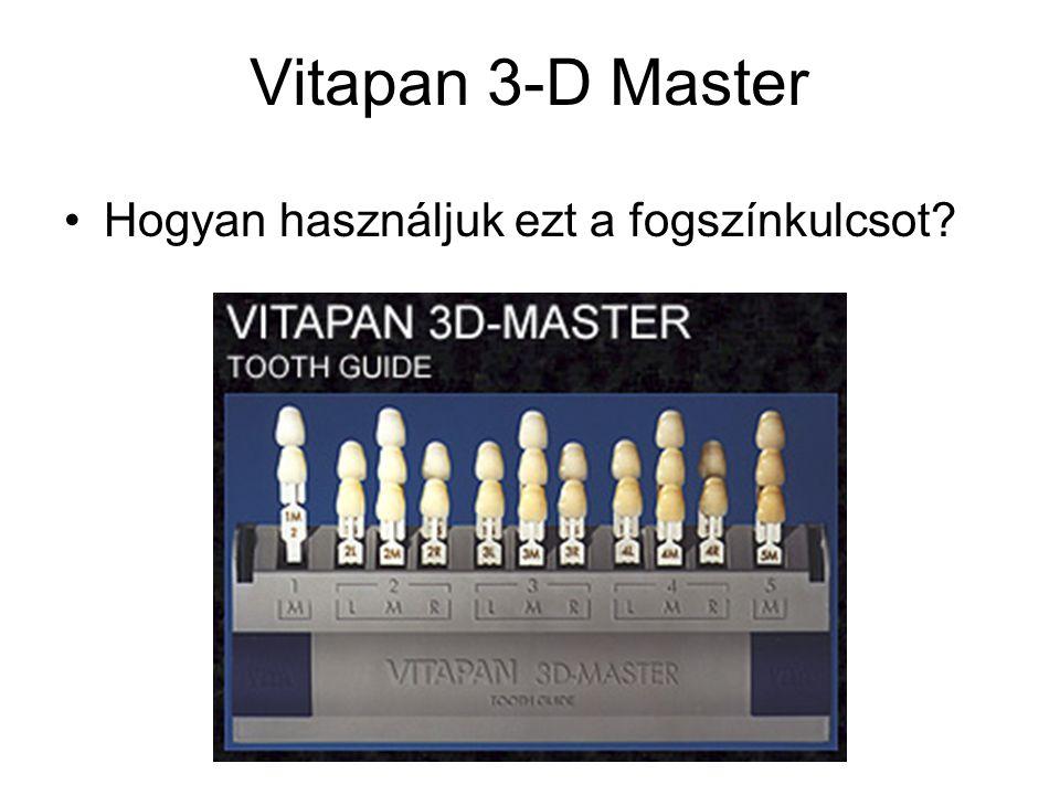 Vitapan 3-D Master Hogyan használjuk ezt a fogszínkulcsot