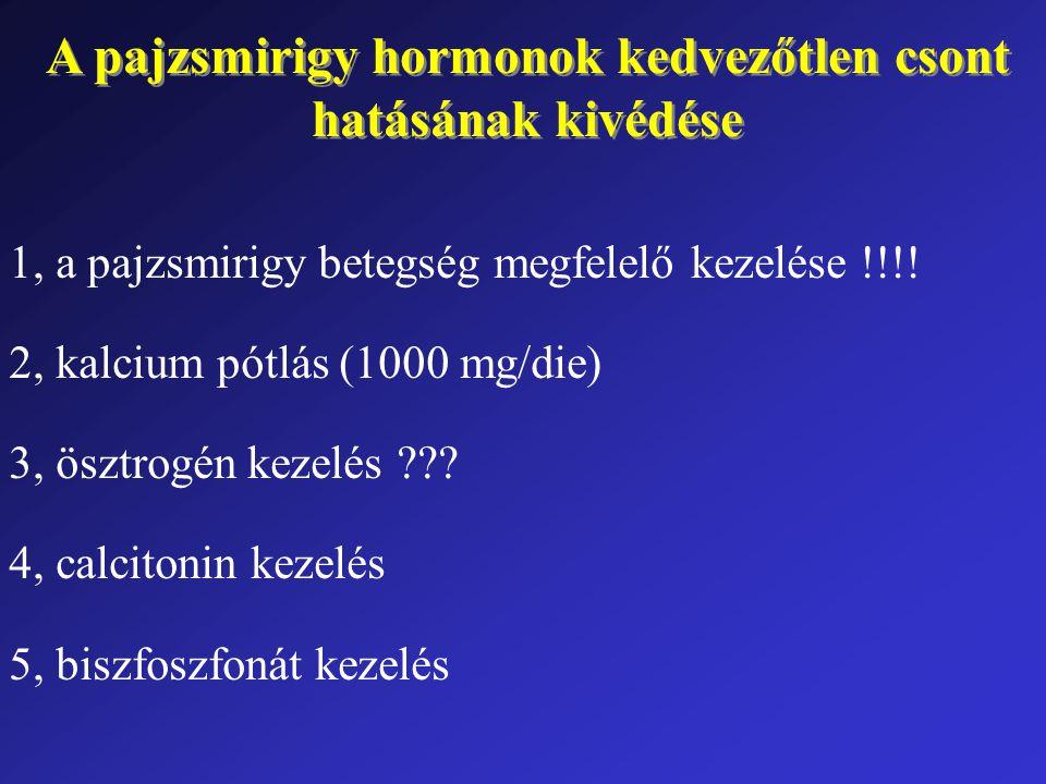 A pajzsmirigy hormonok kedvezőtlen csont