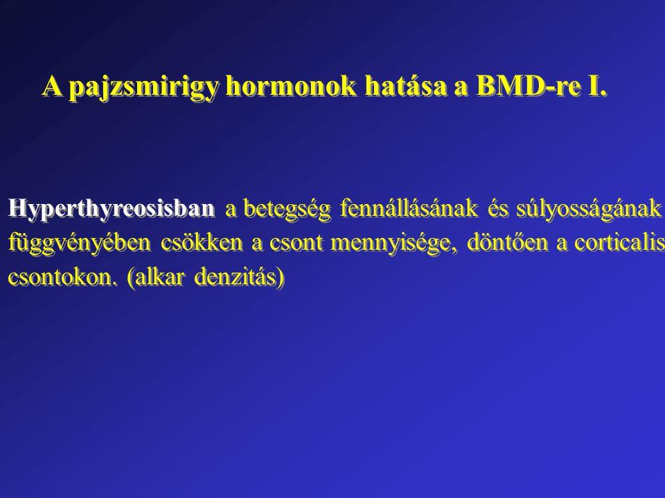 A pajzsmirigy hormonok hatása a BMD-re I.