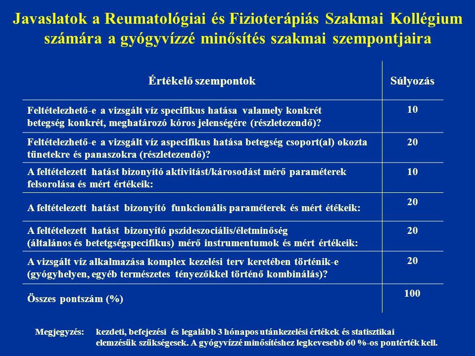 Javaslatok a Reumatológiai és Fizioterápiás Szakmai Kollégium számára a gyógyvízzé minősítés szakmai szempontjaira