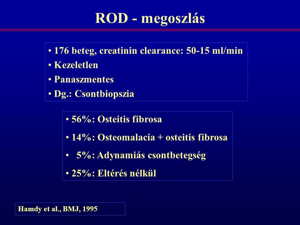 ROD - megoszlás 176 beteg, creatinin clearance: 50-15 ml/min