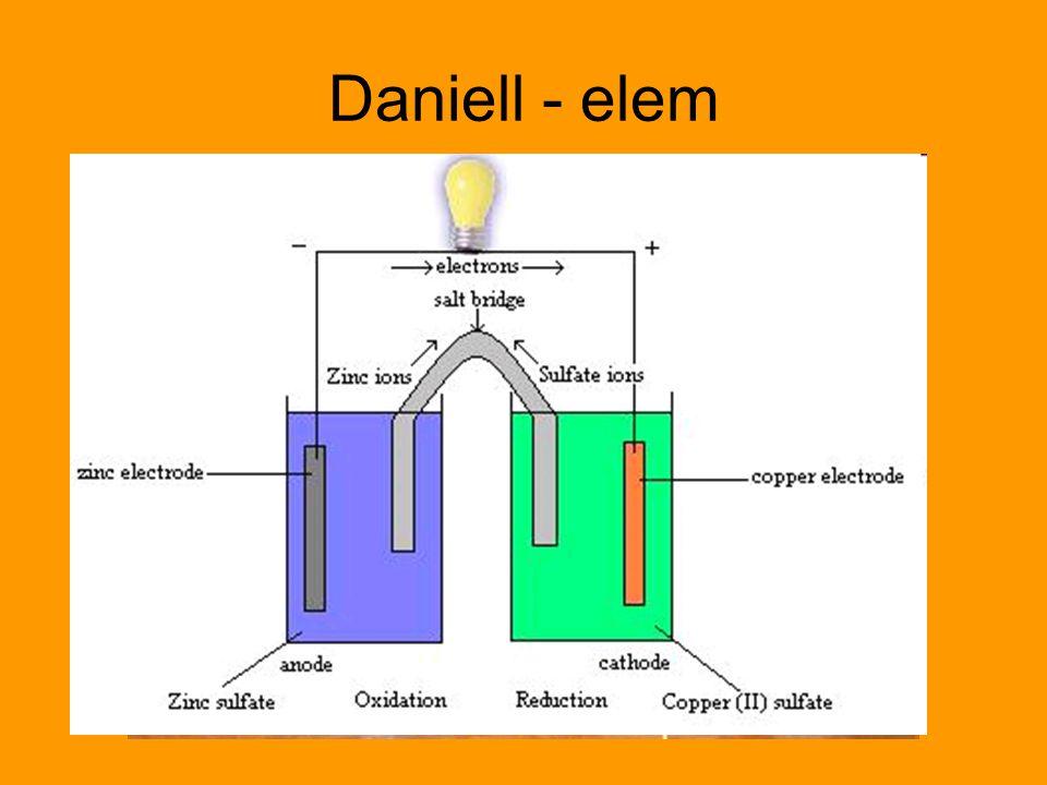 Daniell - elem