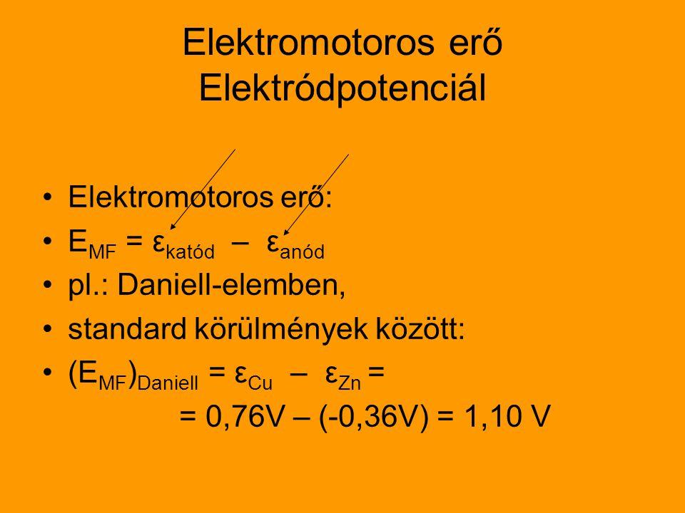 Elektromotoros erő Elektródpotenciál