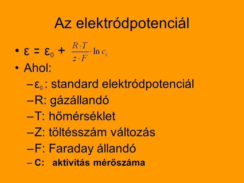 Az elektródpotenciál ε = ε0 + Ahol: ε0 : standard elektródpotenciál