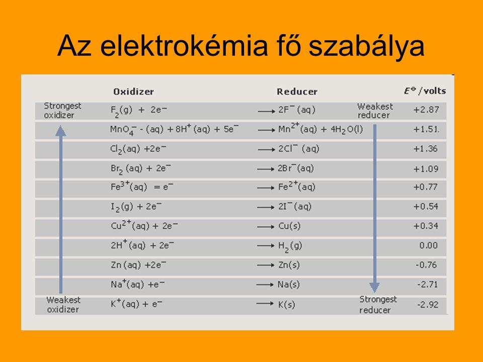 Az elektrokémia fő szabálya