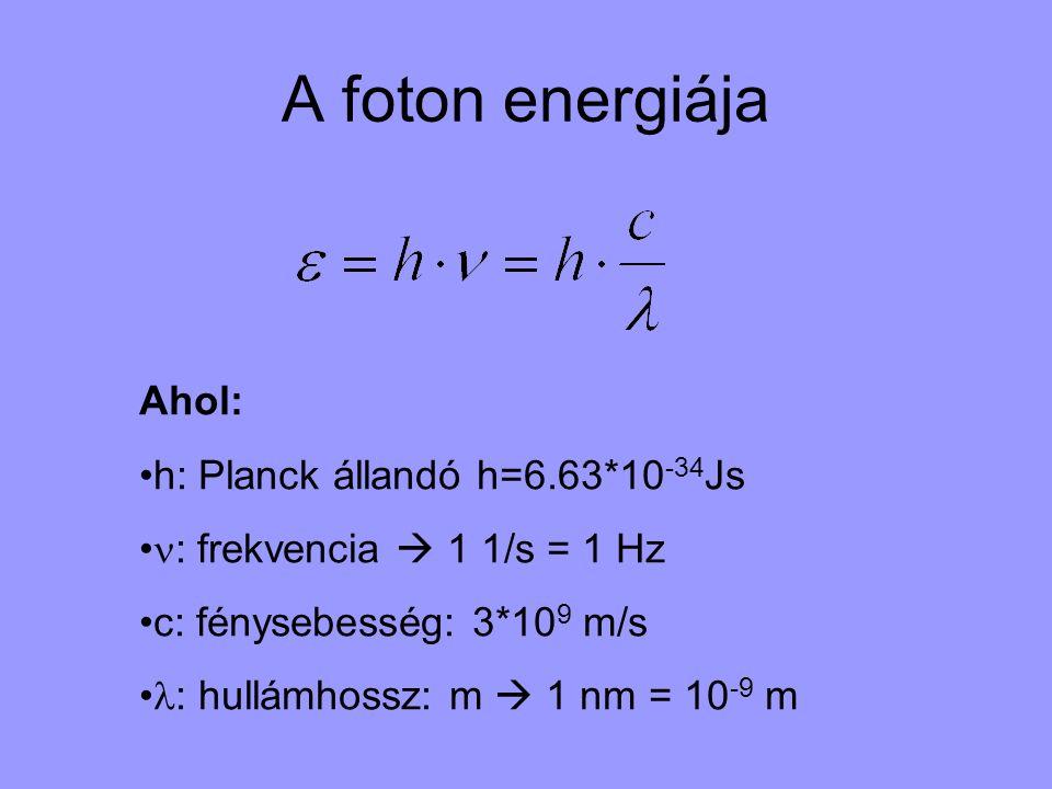 A foton energiája Ahol: h: Planck állandó h=6.63*10-34Js