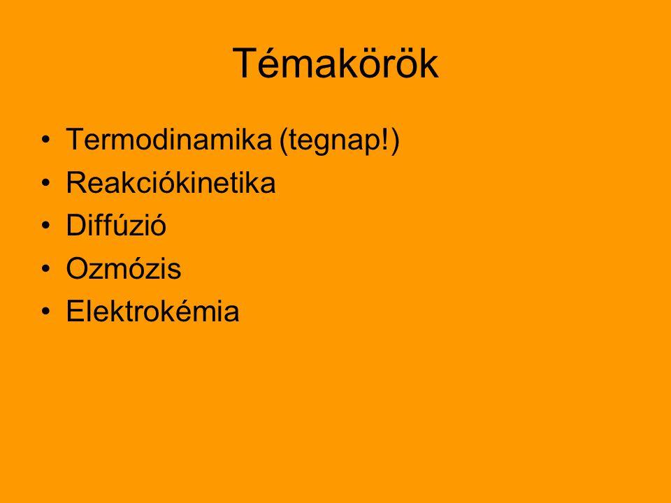 Témakörök Termodinamika (tegnap!) Reakciókinetika Diffúzió Ozmózis