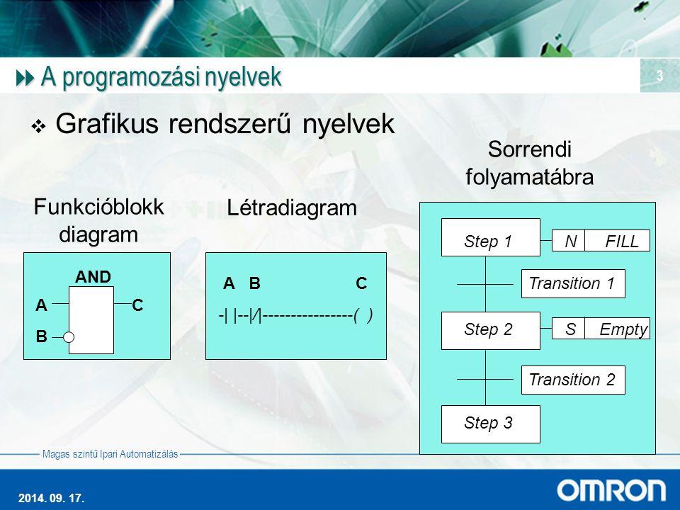 A programozási nyelvek