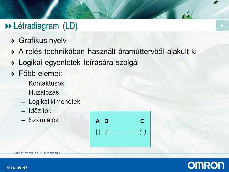 Létradiagram (LD) Grafikus nyelv