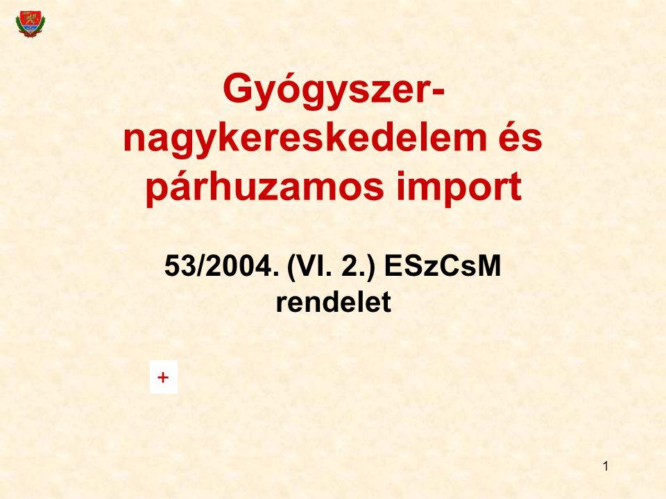 Gyógyszer-nagykereskedelem és párhuzamos import