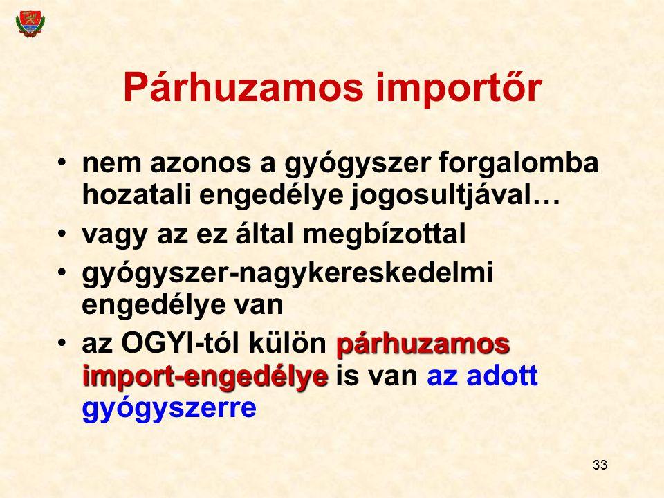 Párhuzamos importőr nem azonos a gyógyszer forgalomba hozatali engedélye jogosultjával… vagy az ez által megbízottal.