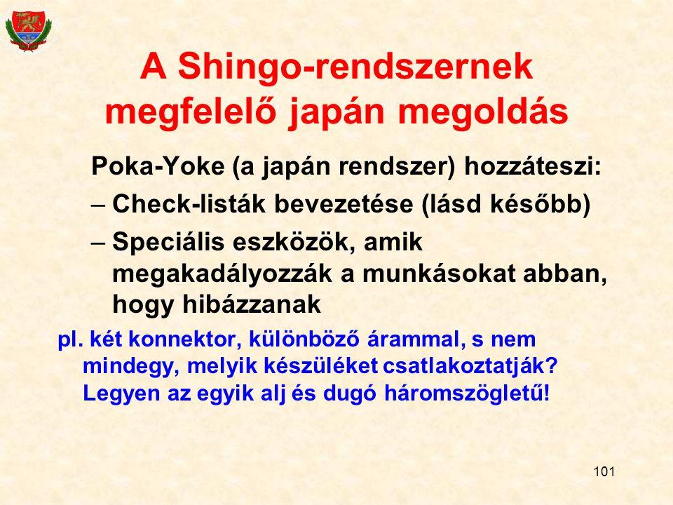A Shingo-rendszernek megfelelő japán megoldás