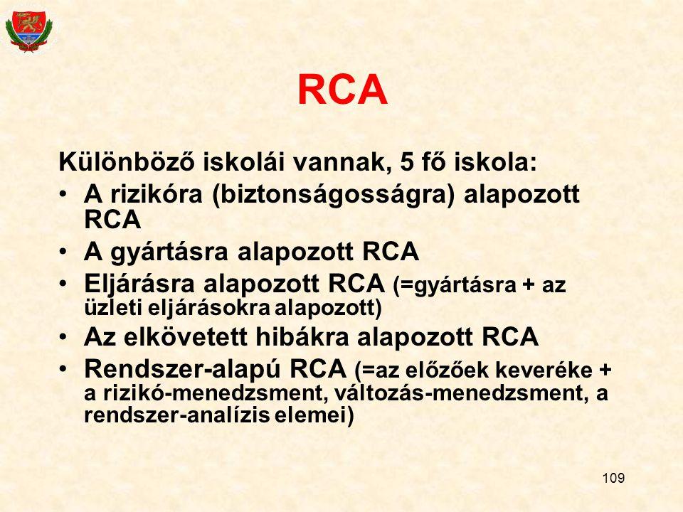 RCA Különböző iskolái vannak, 5 fő iskola: