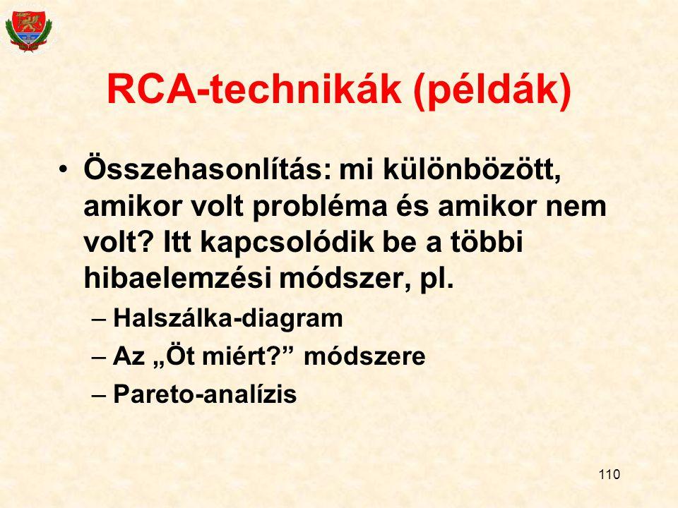 RCA-technikák (példák)