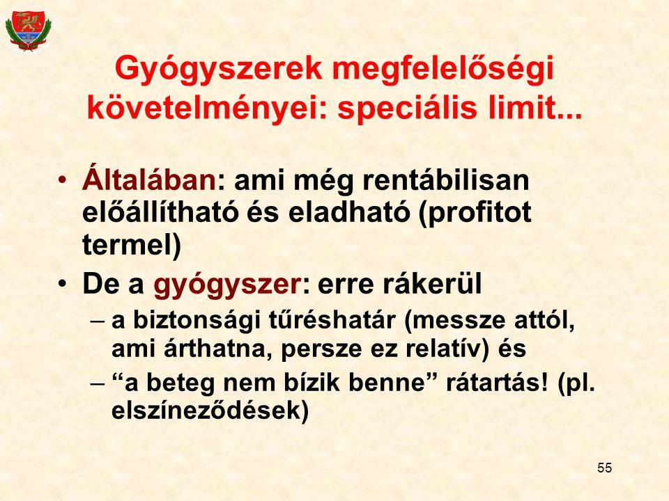 Gyógyszerek megfelelőségi követelményei: speciális limit...