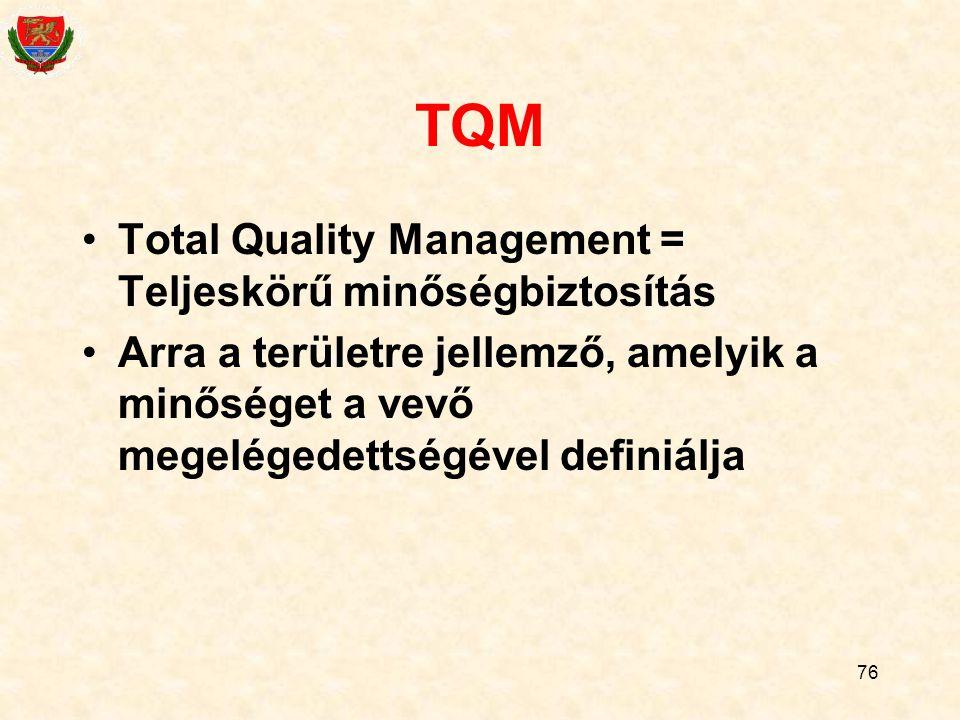 TQM Total Quality Management = Teljeskörű minőségbiztosítás