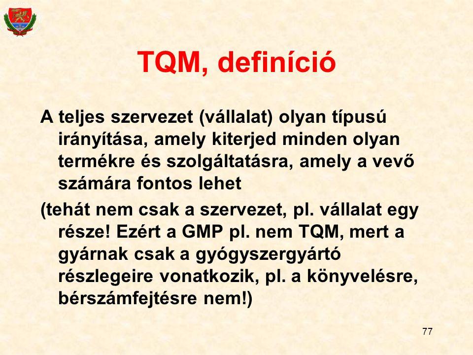 TQM, definíció
