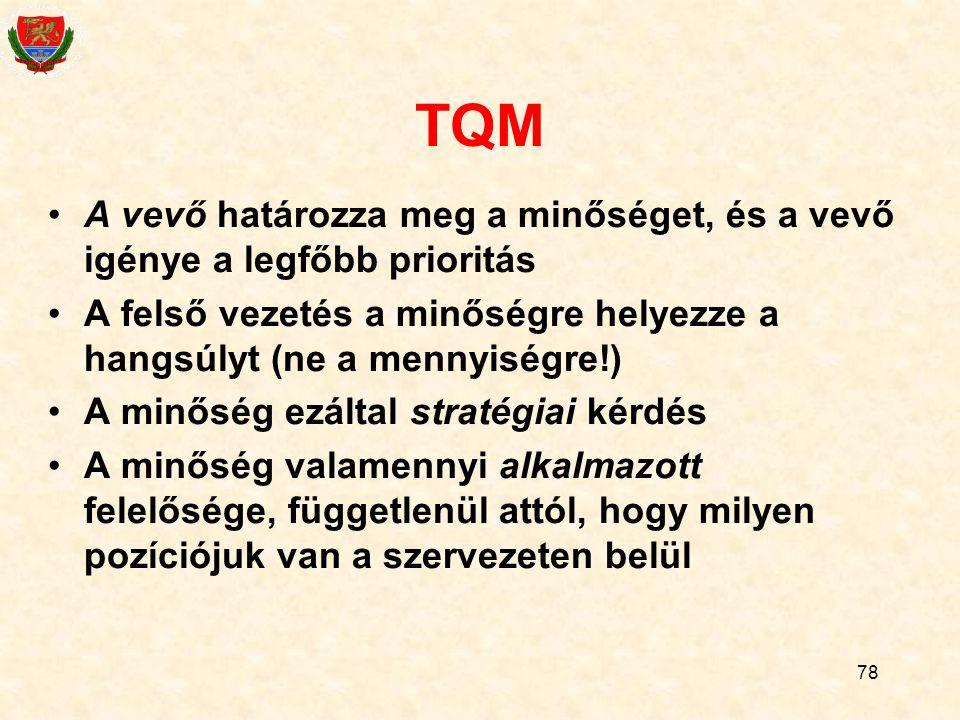 TQM A vevő határozza meg a minőséget, és a vevő igénye a legfőbb prioritás. A felső vezetés a minőségre helyezze a hangsúlyt (ne a mennyiségre!)