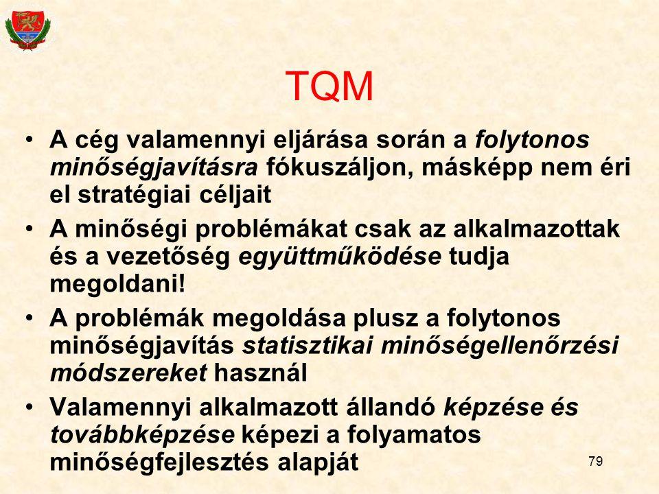 TQM A cég valamennyi eljárása során a folytonos minőségjavításra fókuszáljon, másképp nem éri el stratégiai céljait.
