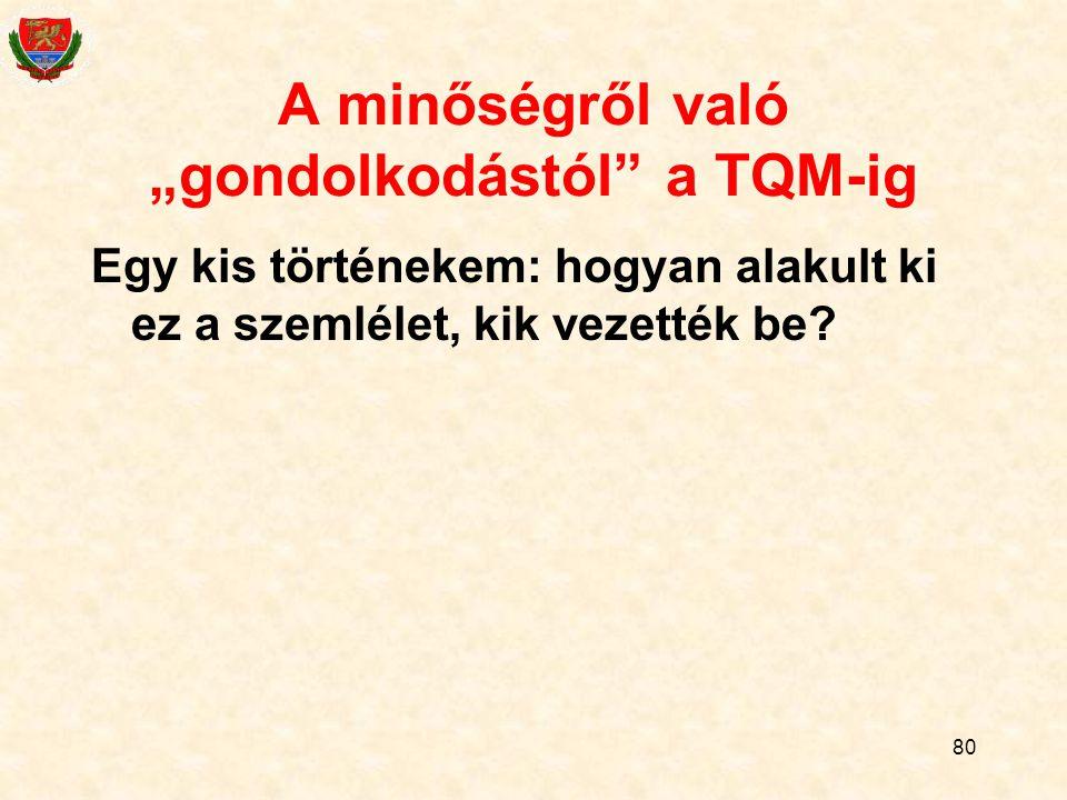 """A minőségről való """"gondolkodástól a TQM-ig"""