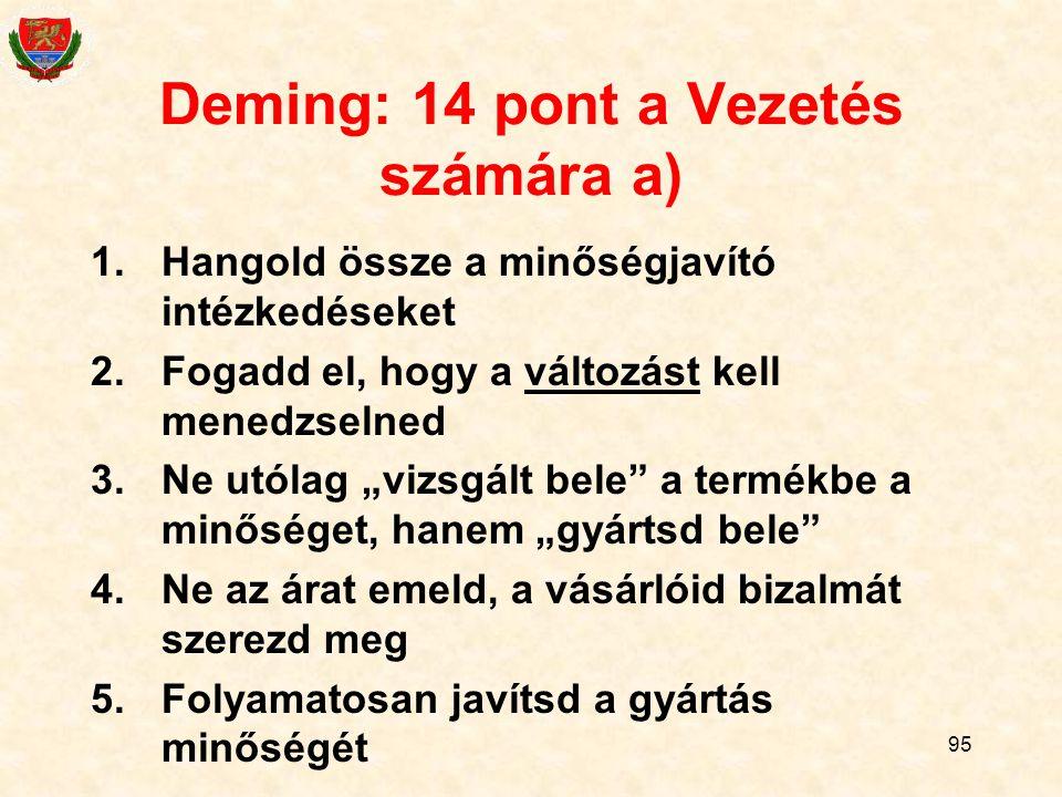 Deming: 14 pont a Vezetés számára a)