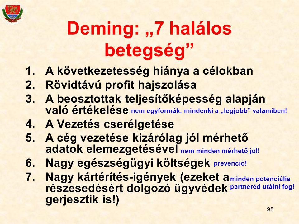 """Deming: """"7 halálos betegség"""