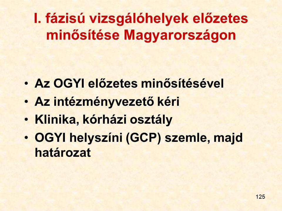 I. fázisú vizsgálóhelyek előzetes minősítése Magyarországon