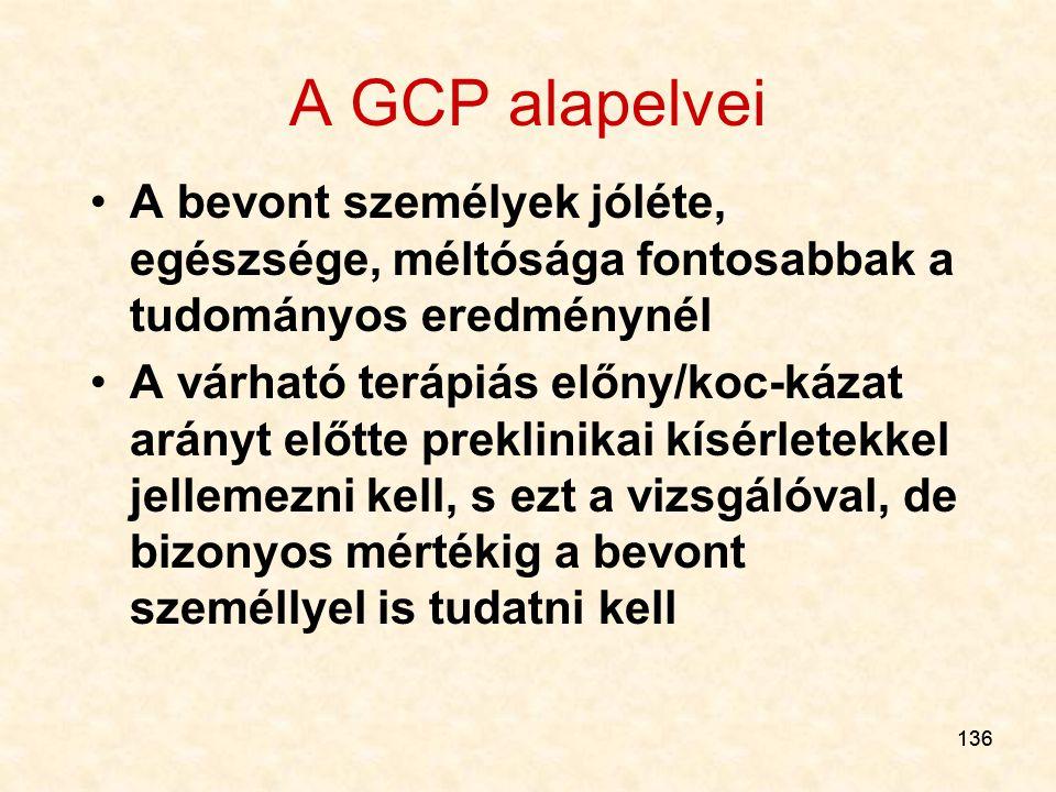 A GCP alapelvei A bevont személyek jóléte, egészsége, méltósága fontosabbak a tudományos eredménynél.