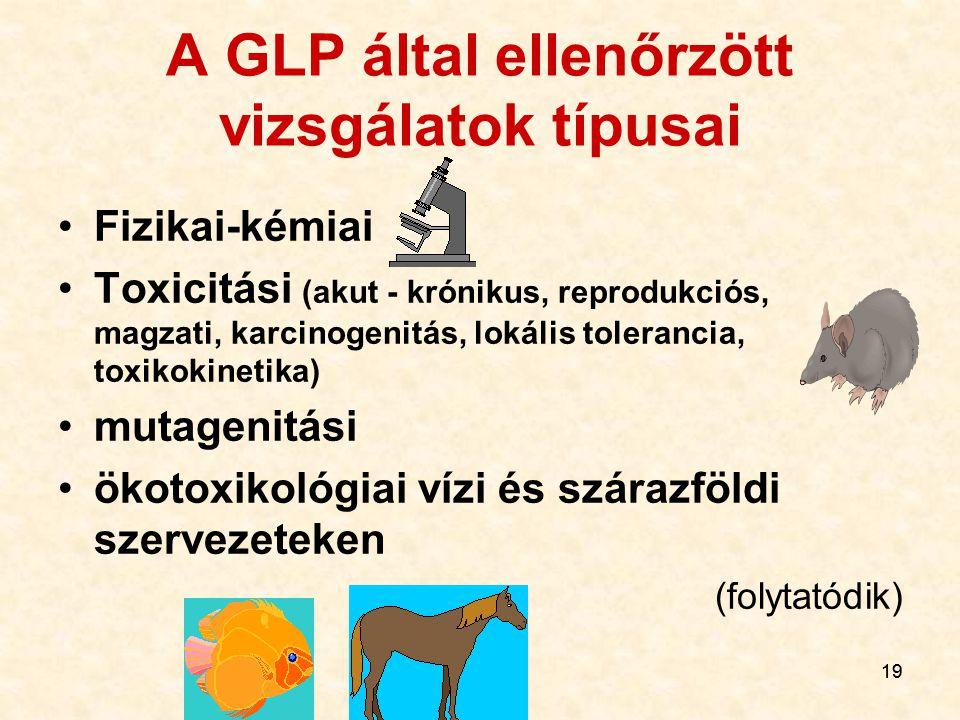 A GLP által ellenőrzött vizsgálatok típusai